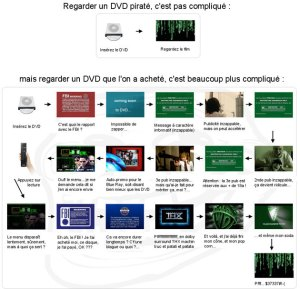 Dvd-illegal
